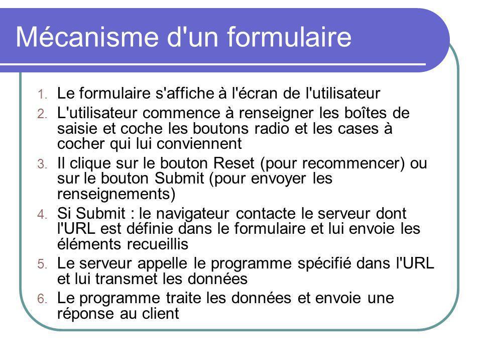 Mécanisme d'un formulaire 1. Le formulaire s'affiche à l'écran de l'utilisateur 2. L'utilisateur commence à renseigner les boîtes de saisie et coche l