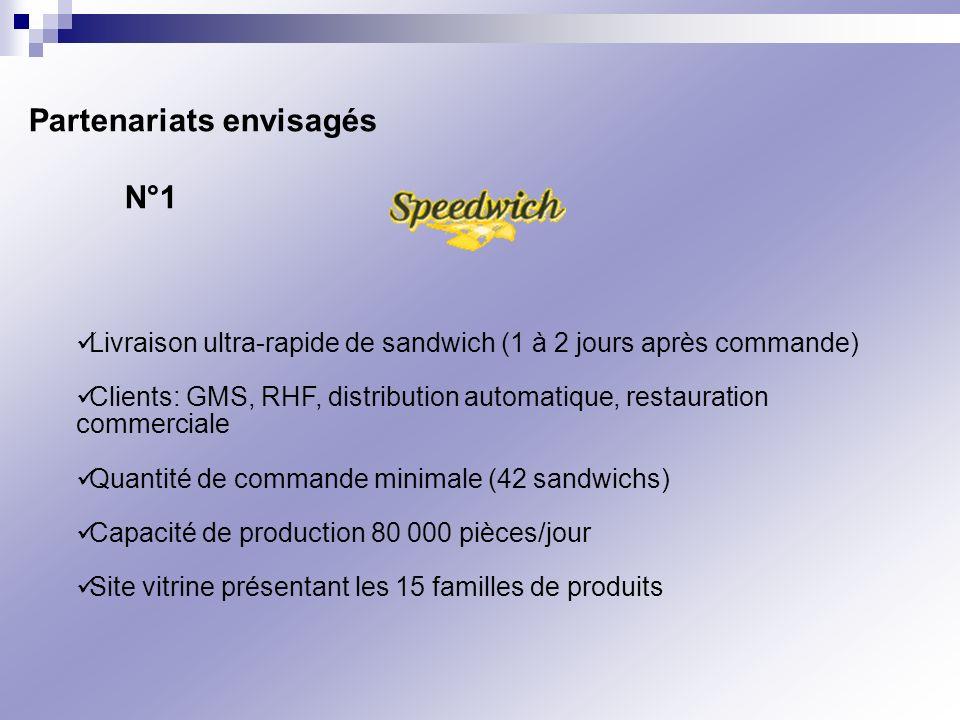 Partenariats envisagés N°1 Livraison ultra-rapide de sandwich (1 à 2 jours après commande) Clients: GMS, RHF, distribution automatique, restauration c