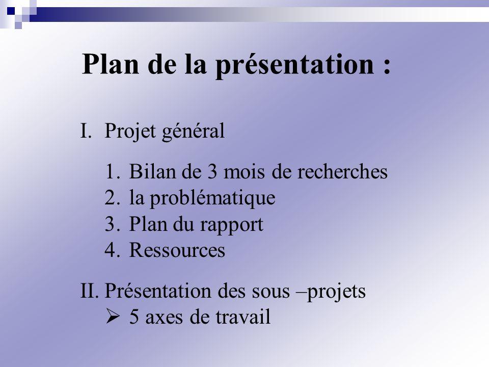 Plan de la présentation : I.Projet général 1.Bilan de 3 mois de recherches 2.la problématique 3.Plan du rapport 4.Ressources II.Présentation des sous