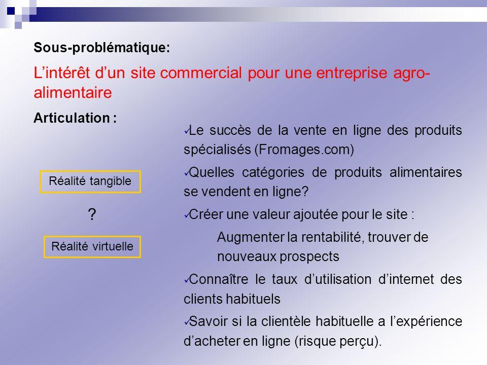 Lintérêt dun site commercial pour une entreprise agro- alimentaire Articulation : Réalité tangible Réalité virtuelle ? Le succès de la vente en ligne