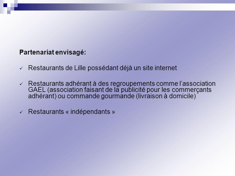 Partenariat envisagé: Restaurants de Lille possédant déjà un site internet Restaurants adhérant à des regroupements comme lassociation GAEL (associati