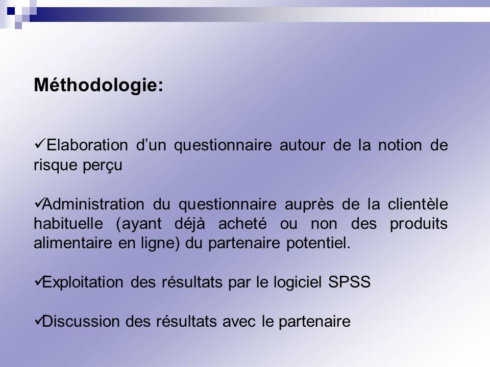 Méthodologie: Elaboration dun questionnaire autour de la notion de risque perçu Administration du questionnaire auprès de la clientèle habituelle (aya