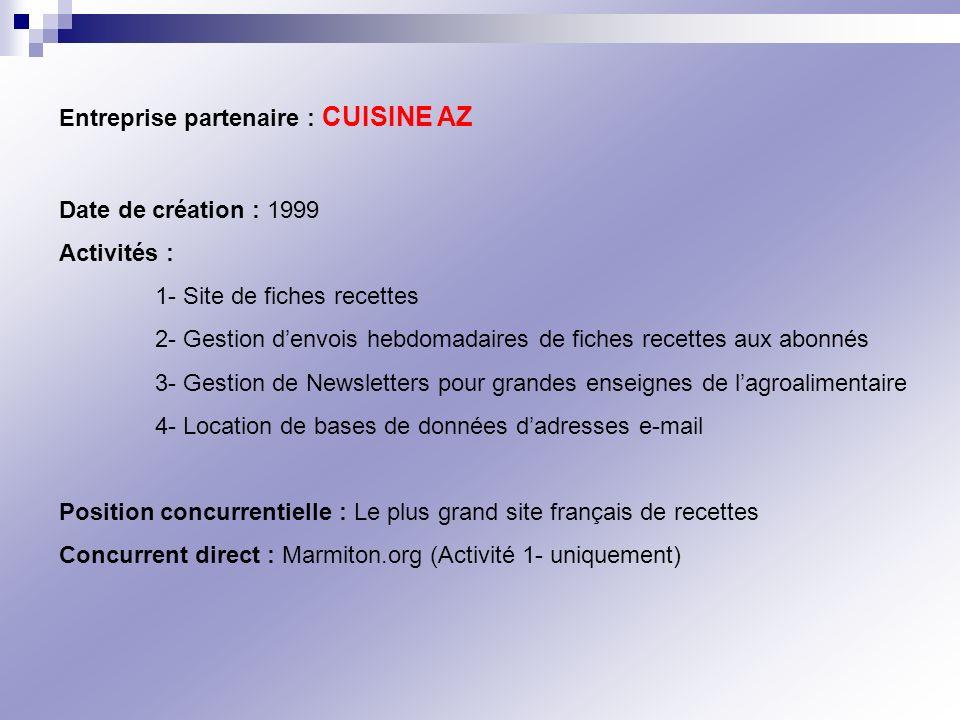 Entreprise partenaire : CUISINE AZ Date de création : 1999 Activités : 1- Site de fiches recettes 2- Gestion denvois hebdomadaires de fiches recettes
