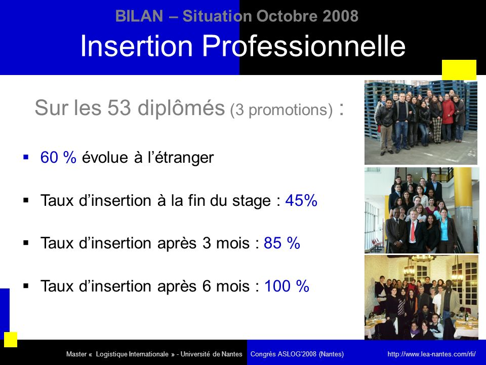 Insertion Professionnelle BILAN – Situation Octobre 2008 Sur les 53 diplômés (3 promotions) : 60 % évolue à létranger Taux dinsertion à la fin du stag