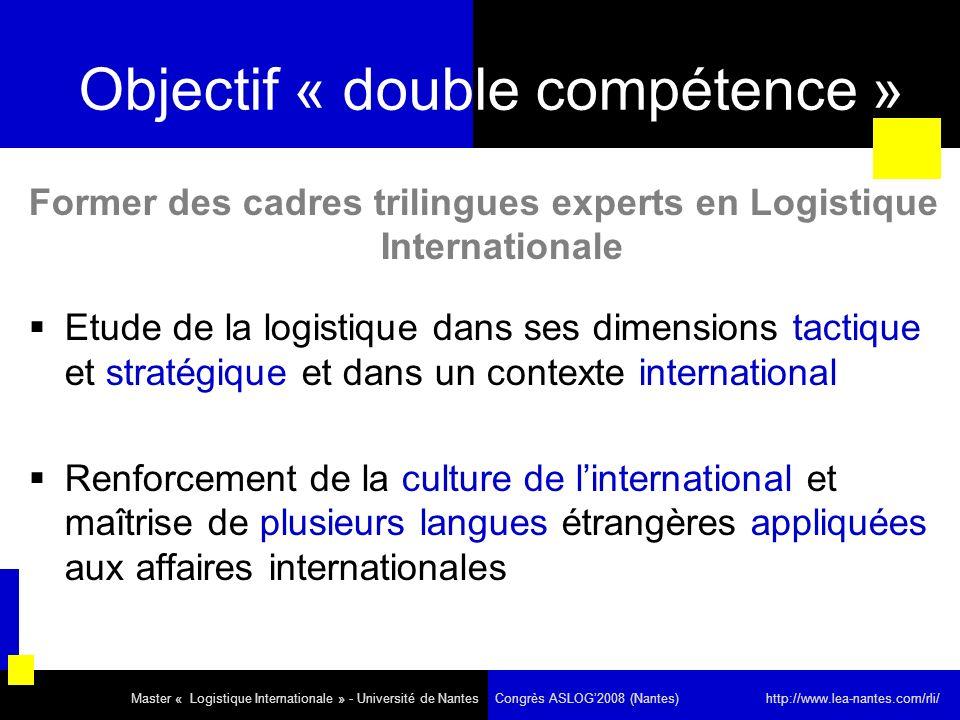 Master « Logistique Internationale » - Université de Nantes Congrès ASLOG2008 (Nantes) http://www.lea-nantes.com/rli/ Objectif « double compétence » F