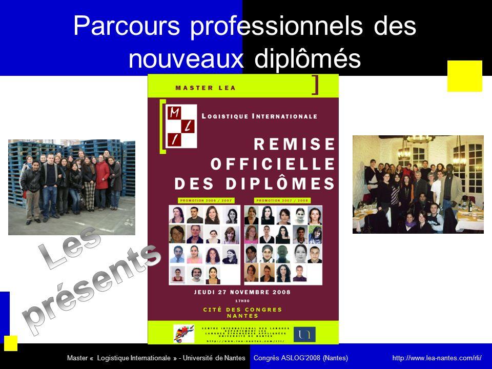 Parcours professionnels des nouveaux diplômés Master « Logistique Internationale » - Université de Nantes Congrès ASLOG2008 (Nantes) http://www.lea-na