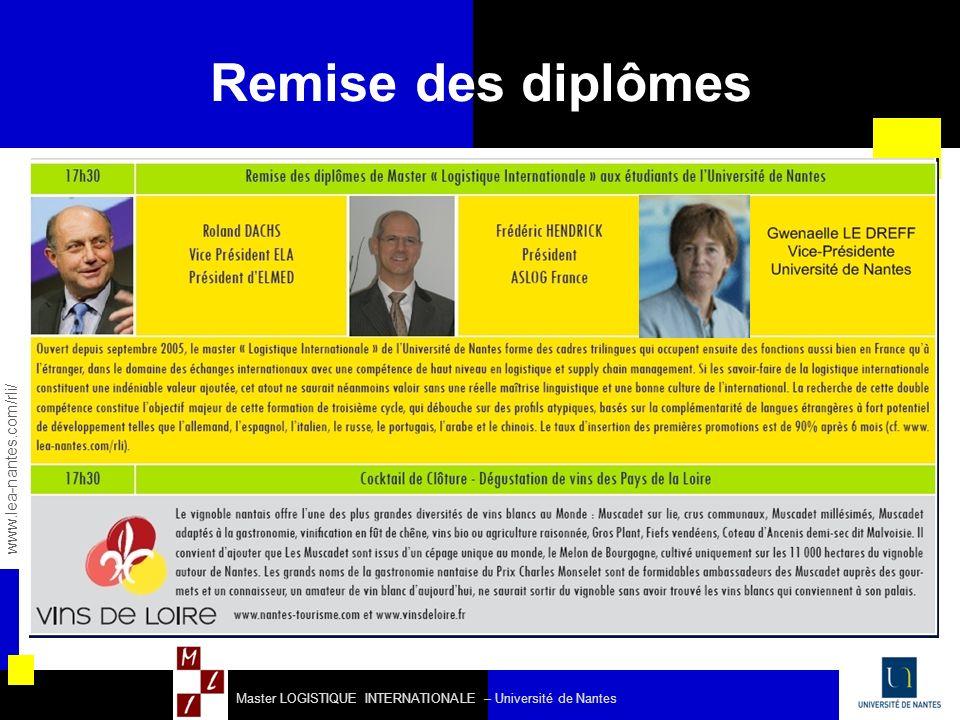 Master LOGISTIQUE INTERNATIONALE – Université de Nantes Remise des diplômes www.lea-nantes.com/rli/
