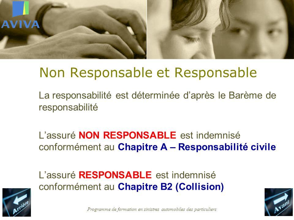 Programme de formation en sinistres automobiles des particuliers Non Responsable et Responsable La responsabilité est déterminée daprès le Barème de r