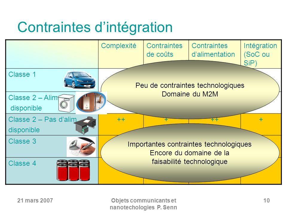21 mars 2007Objets communicants et nanotechologies P. Senn 10 Contraintes dintégration ComplexitéContraintes de coûts Contraintes dalimentation Intégr
