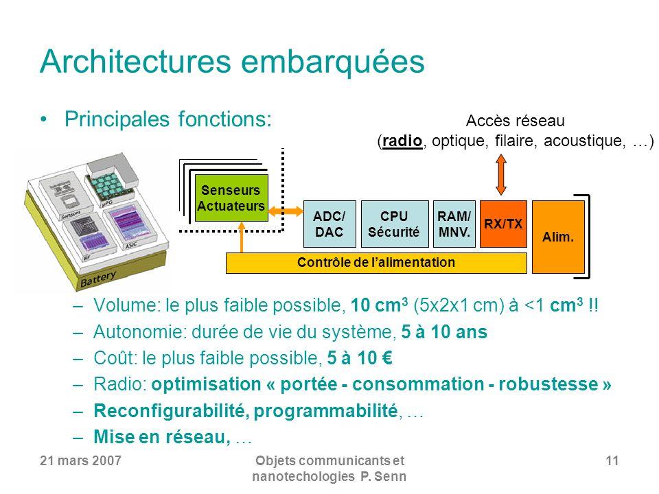 21 mars 2007Objets communicants et nanotechologies P. Senn 11 Architectures embarquées Principales fonctions: –Volume: le plus faible possible, 10 cm