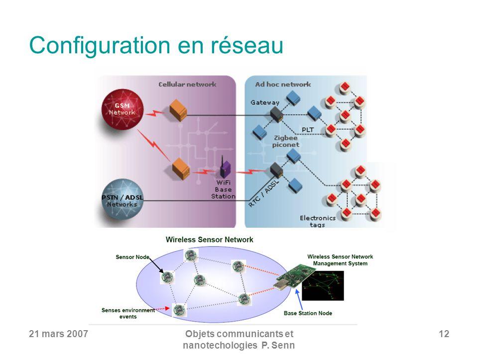 21 mars 2007Objets communicants et nanotechologies P. Senn 12 Configuration en réseau