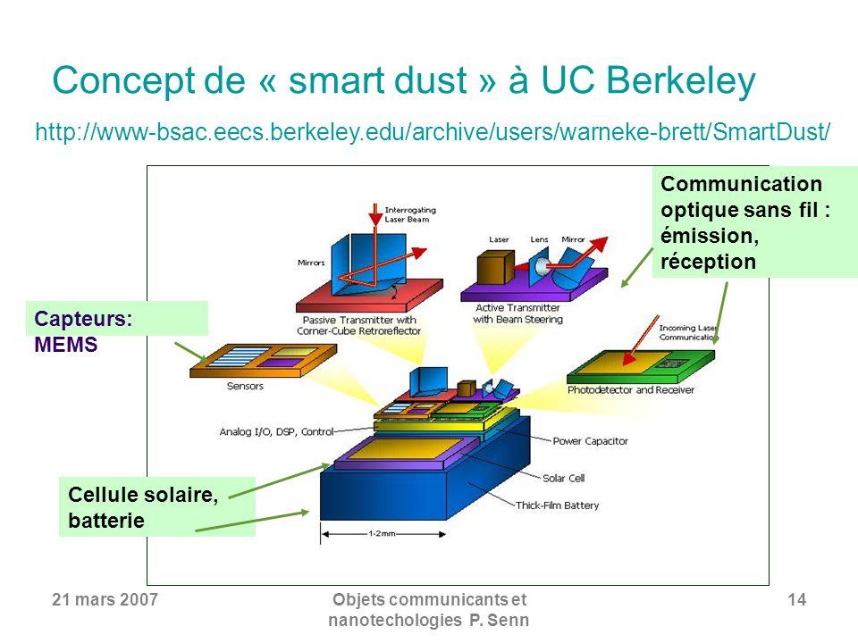 21 mars 2007Objets communicants et nanotechologies P. Senn 14 Concept de « smart dust » à UC Berkeley http://www-bsac.eecs.berkeley.edu/archive/users/