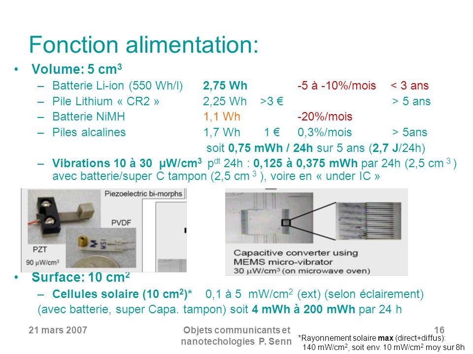 21 mars 2007Objets communicants et nanotechologies P. Senn 16 Fonction alimentation: Volume: 5 cm 3 –Batterie Li-ion (550 Wh/l)2,75 Wh -5 à -10%/mois