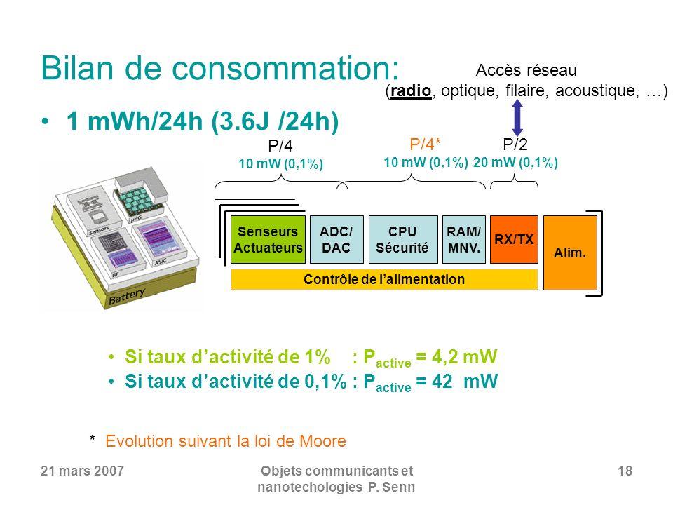 21 mars 2007Objets communicants et nanotechologies P. Senn 18 Bilan de consommation: 1 mWh/24h (3.6J /24h) Si taux dactivité de 1% : P active = 4,2 mW