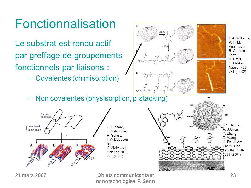 21 mars 2007Objets communicants et nanotechologies P. Senn 23 Fonctionnalisation R.S.Berman R. J.Chen, Y. Zhang, D. Wang, H. Dai J. Am. Chem. Soc. 123