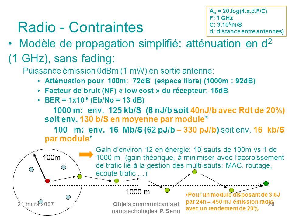 21 mars 2007Objets communicants et nanotechologies P. Senn 26 Radio - Contraintes Modèle de propagation simplifié: atténuation en d 2 (1 GHz), sans fa