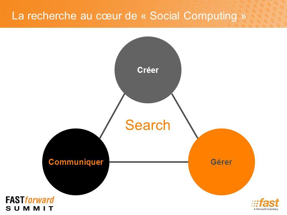 La recherche au cœur de « Social Computing » Search Créer GérerCommuniquer