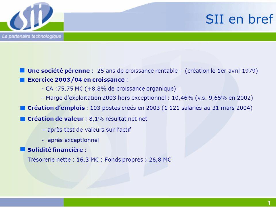 SII en bref Une société pérenne : 25 ans de croissance rentable – (création le 1er avril 1979) Exercice 2003/04 en croissance : - CA :75,75 M (+8,8% d