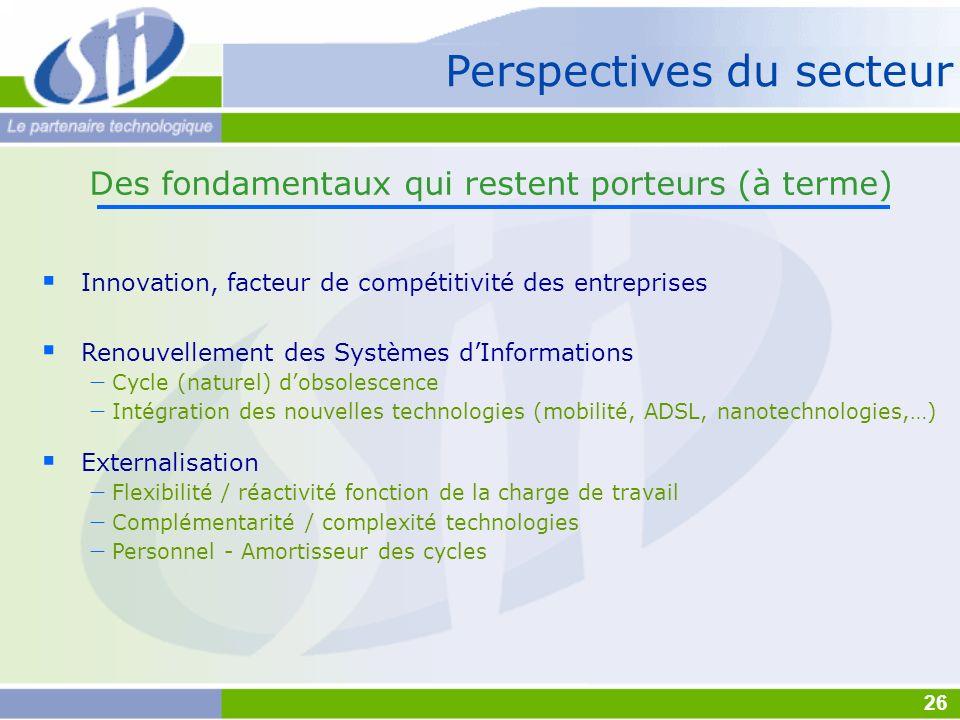 Des fondamentaux qui restent porteurs (à terme) Renouvellement des Systèmes dInformations Cycle (naturel) dobsolescence Intégration des nouvelles tech