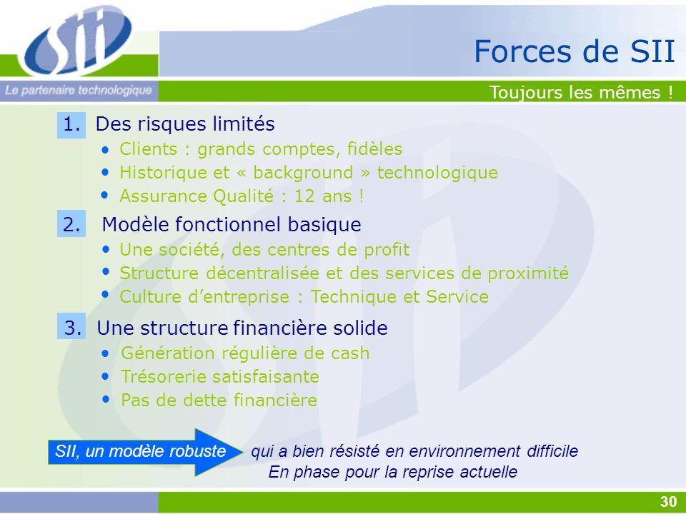 Forces de SII 1. Des risques limités Clients : grands comptes, fidèles Historique et « background » technologique Assurance Qualité : 12 ans ! 2. Modè