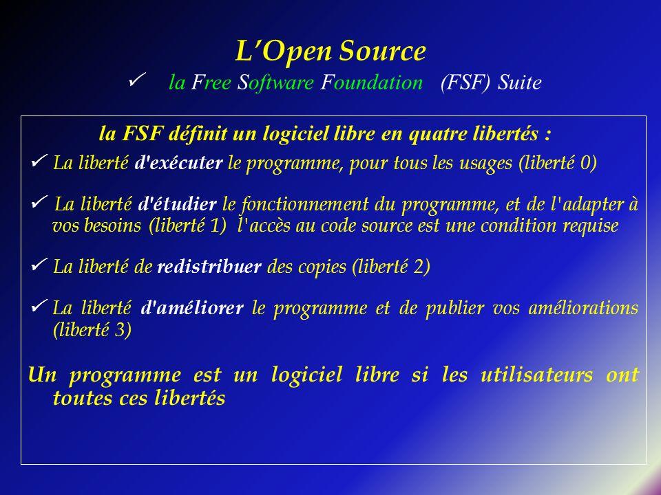 la FSF définit un logiciel libre en quatre libertés : La liberté d'exécuter le programme, pour tous les usages (liberté 0) La liberté d'étudier le fon