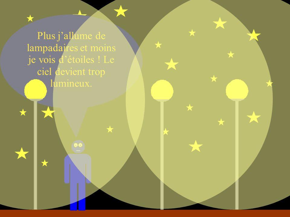 Plus jallume de lampadaires et moins je vois détoiles ! Le ciel devient trop lumineux.