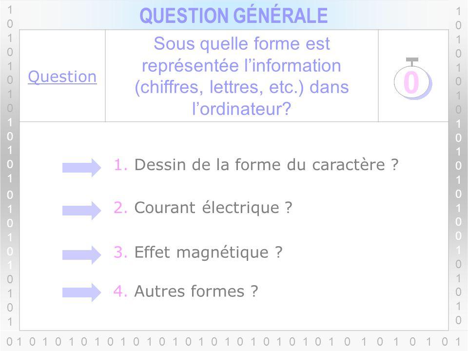 1010101010101010101010110101010101010101010101 TRAVAIL 3 : PRODUCTION MULTIMÉDIA 1010101010101010010101010101010101010100101010 0 1 0 1 0 1 0 1 0 1 0 1 0 1 0 1 0 1 0 1 0 1 0 1 0 1 0 1 0 1 0 1 0 1 Principe du codage en mode binaire Réalisé par Professeur Saadi AZZOUZ Monique DUGAL UQAM - Aut.