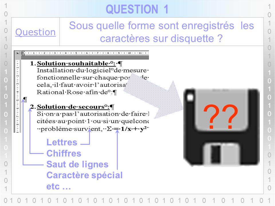 1010101010101010101010110101010101010101010101 QUESTION GÉNÉRALE 1010101010101010010101010101010101010100101010 Question Sous quelle forme est représentée linformation (chiffres, lettres, etc.) dans lordinateur.