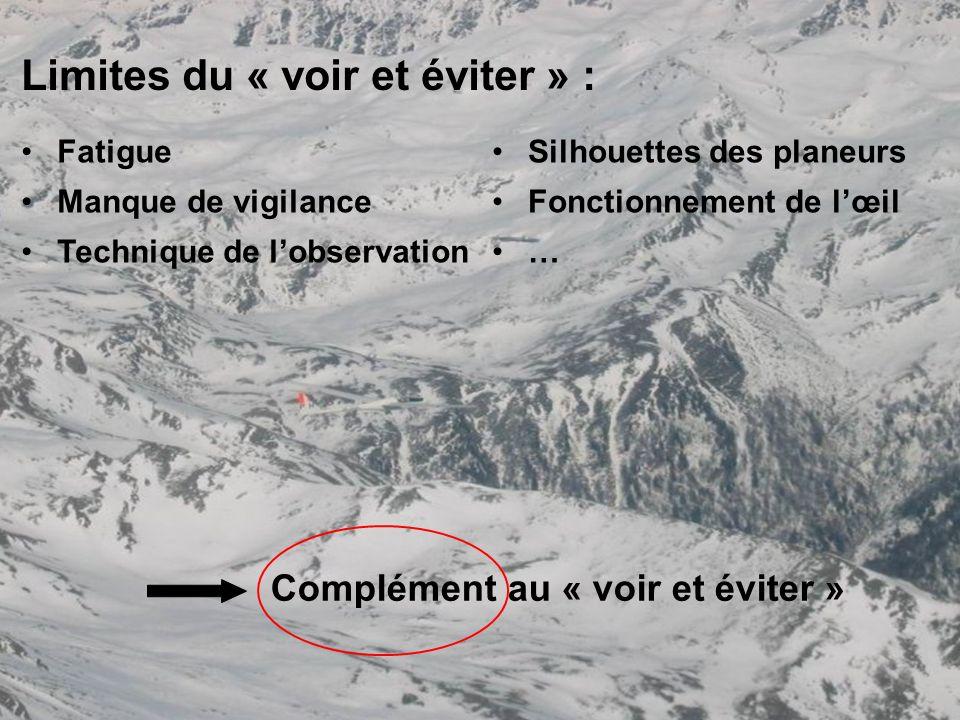 Fatigue Manque de vigilance Technique de lobservation Limites du « voir et éviter » : Complément au « voir et éviter » Silhouettes des planeurs Foncti