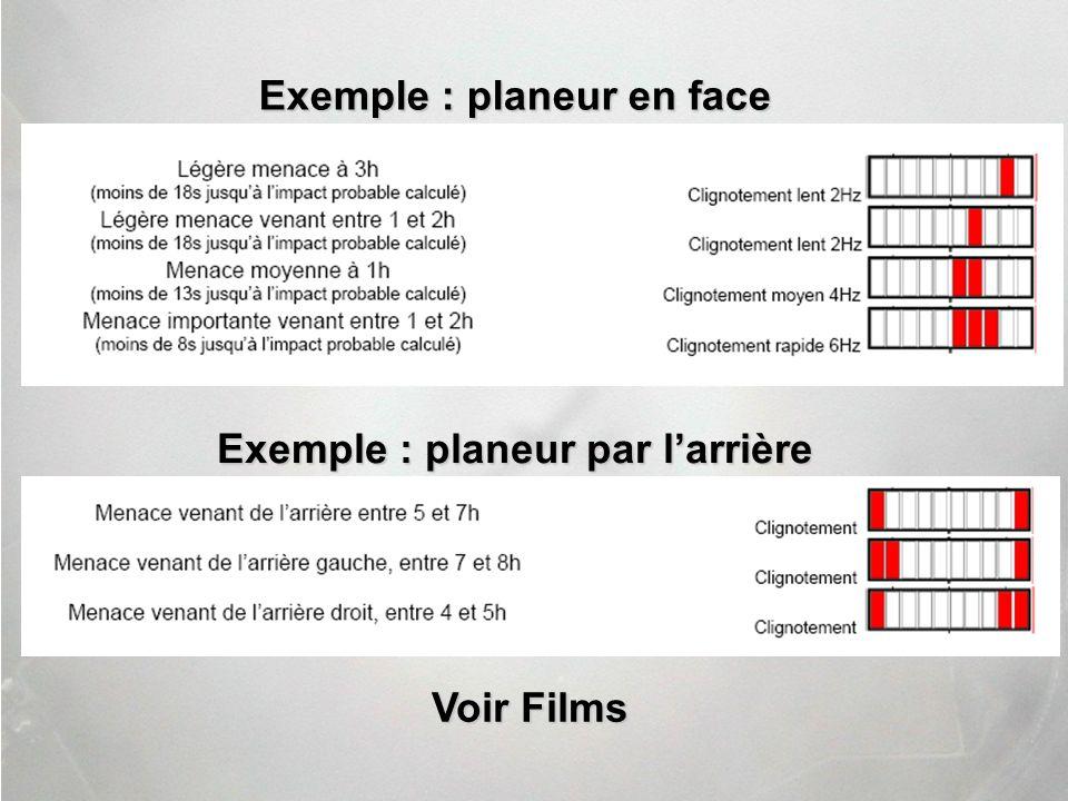 Exemple : planeur en face Exemple : planeur par larrière Voir Films
