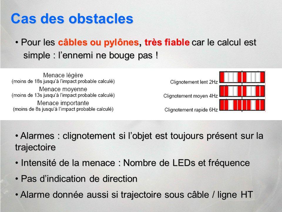 Cas des obstacles Pour les câbles ou pylônes, très fiable car le calcul est simple : lennemi ne bouge pas ! Pour les câbles ou pylônes, très fiable ca