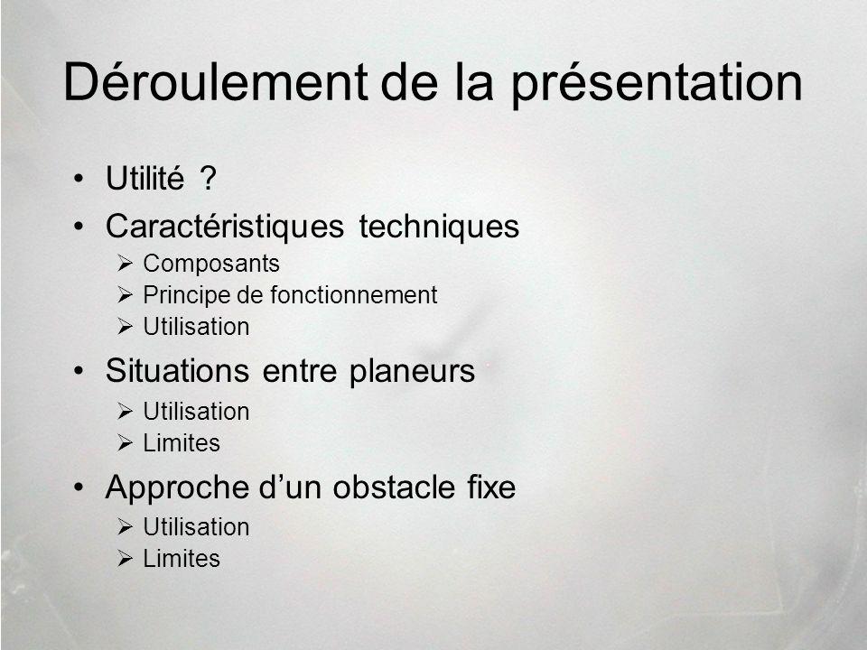 Déroulement de la présentation Utilité ? Caractéristiques techniques Composants Principe de fonctionnement Utilisation Situations entre planeurs Utili