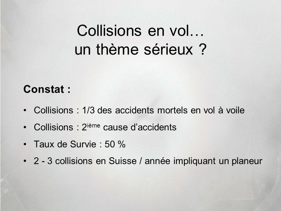 Collisions en vol… un thème sérieux ? Collisions : 1/3 des accidents mortels en vol à voile Collisions : 2 ième cause daccidents Taux de Survie : 50 %