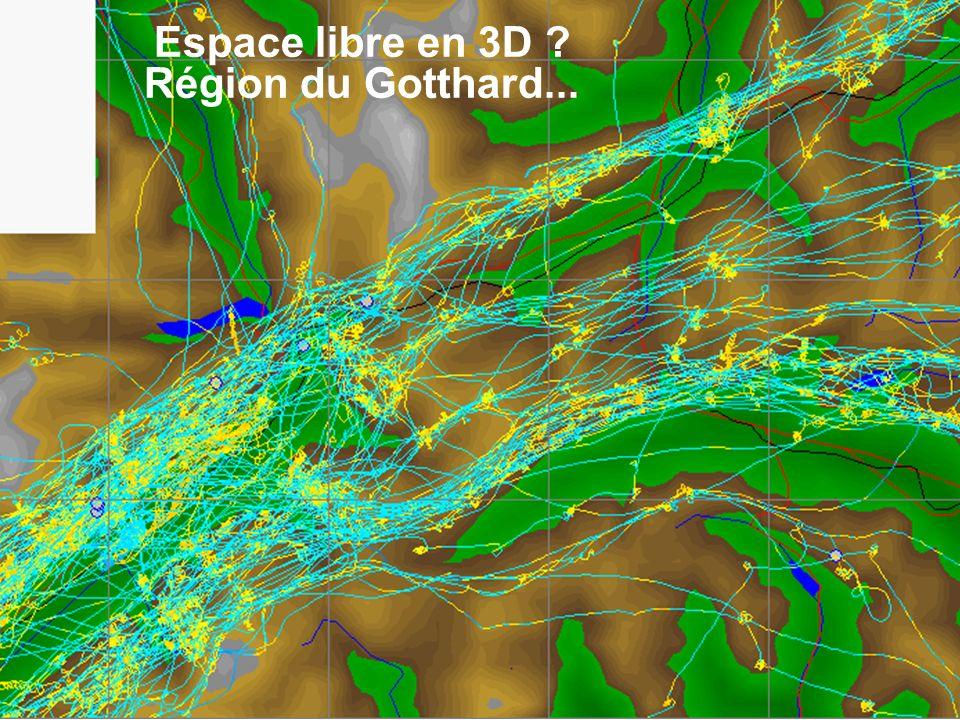 Espace libre en 3D ? Région du Gotthard...
