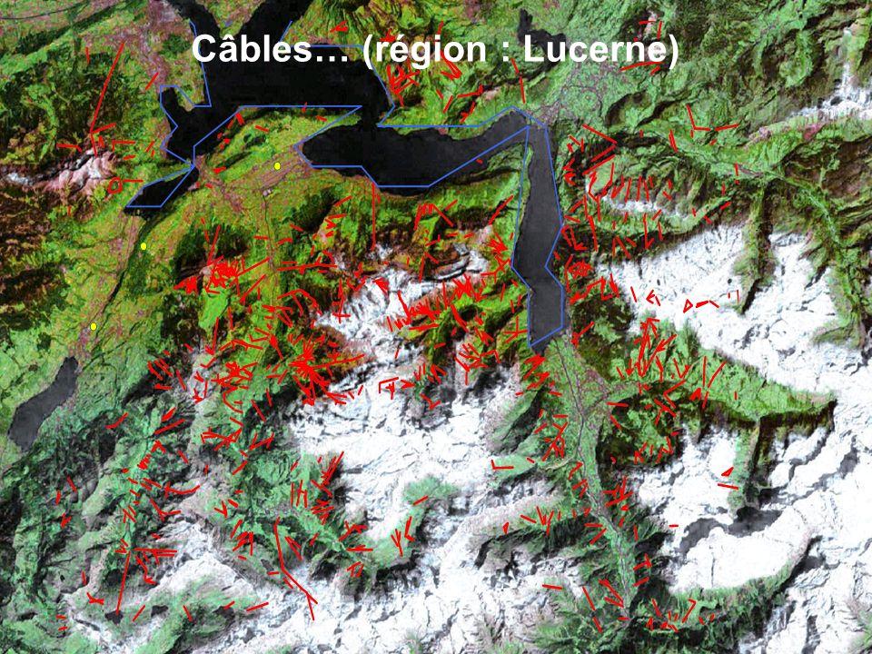Câbles… (région : Lucerne)