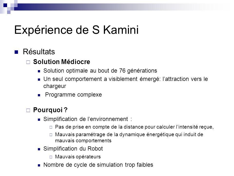 Expérience de S Kamini Résultats Solution Médiocre Solution optimale au bout de 76 générations Un seul comportement a visiblement émergé: lattraction vers le chargeur Programme complexe Pourquoi .