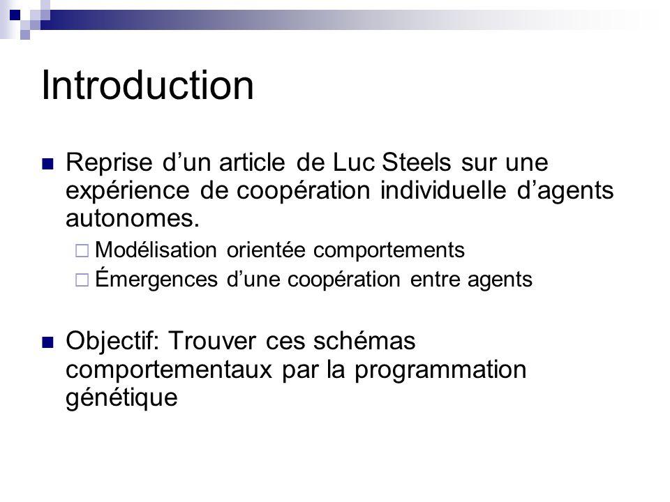 Organisation de la présentation Présentation de lexpérience de Luc Steels La simulation de S.Kamini Améliorations apportées