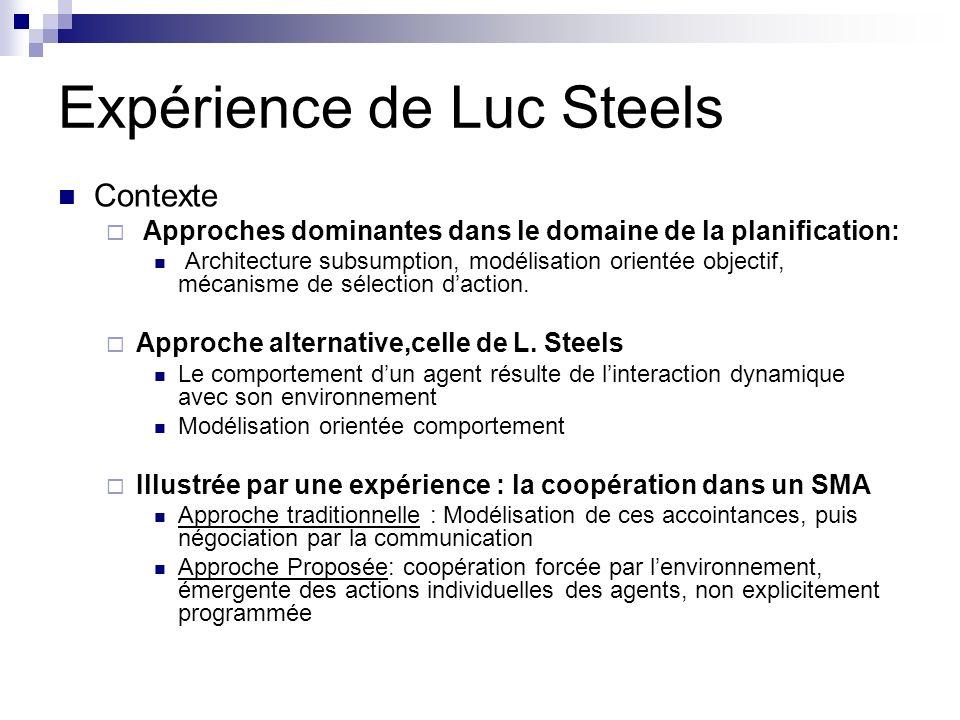 Expérience de Luc Steels Contexte Approches dominantes dans le domaine de la planification: Architecture subsumption, modélisation orientée objectif, mécanisme de sélection daction.