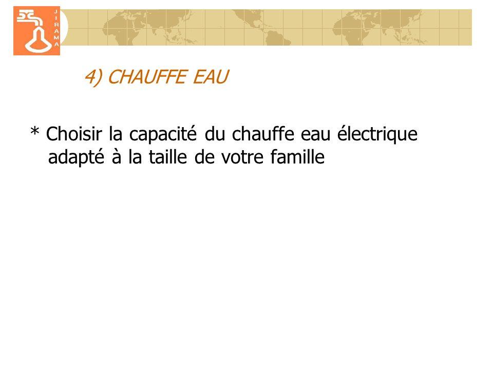 4) CHAUFFE EAU * Choisir la capacité du chauffe eau électrique adapté à la taille de votre famille