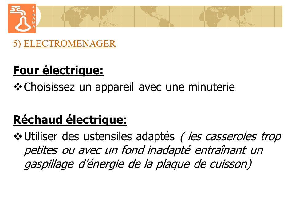 5) ELECTROMENAGER Four électrique: Choisissez un appareil avec une minuterie Réchaud électrique: Utiliser des ustensiles adaptés ( les casseroles trop petites ou avec un fond inadapté entraînant un gaspillage dénergie de la plaque de cuisson)