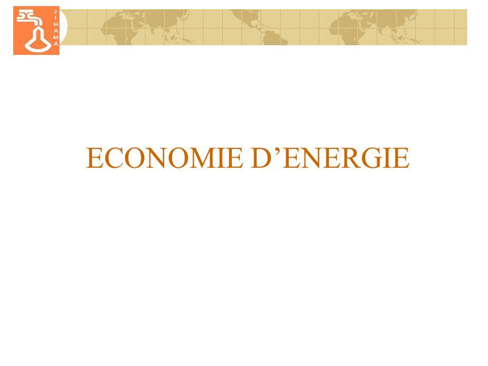 ECONOMIE DENERGIE