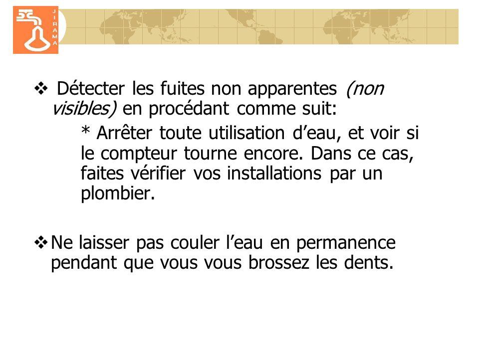 Détecter les fuites non apparentes (non visibles) en procédant comme suit: * Arrêter toute utilisation deau, et voir si le compteur tourne encore.