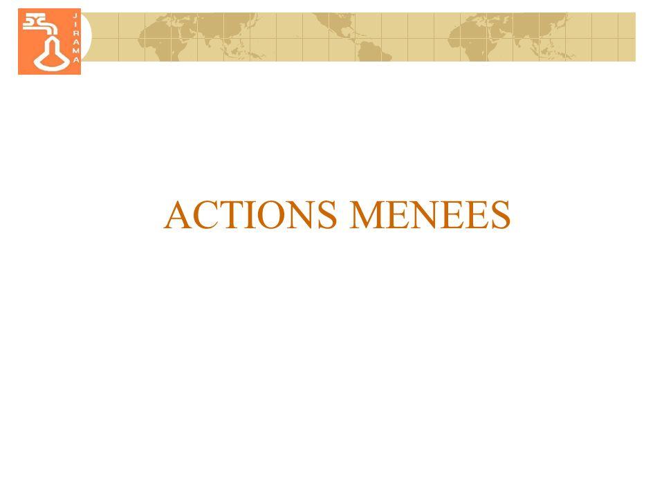 ACTIONS MENEES