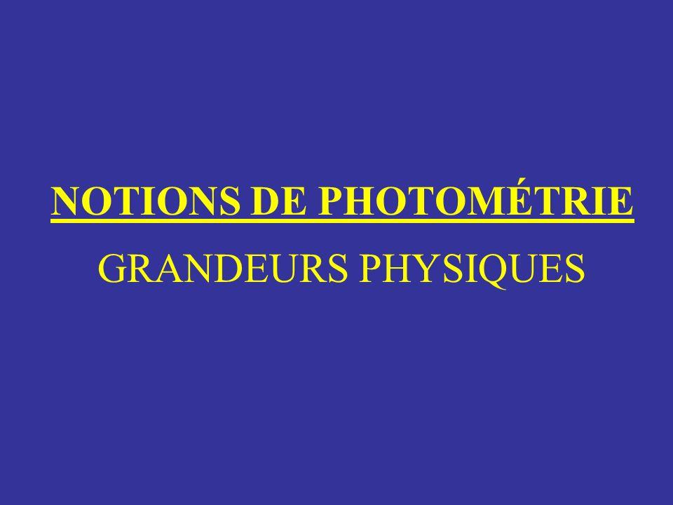 NOTIONS DE PHOTOMÉTRIE GRANDEURS PHYSIQUES