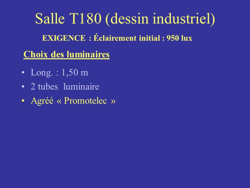 Salle T180 (dessin industriel) Long. : 1,50 m 2 tubes luminaire Agréé « Promotelec » EXIGENCE : Éclairement initial : 950 lux Choix des luminaires