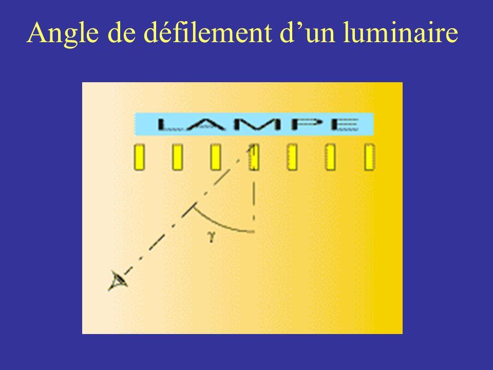 Angle de défilement dun luminaire