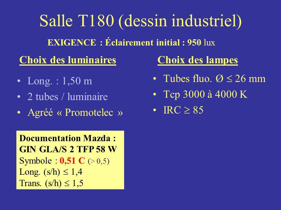 Salle T180 (dessin industriel) Long. : 1,50 m 2 tubes / luminaire Agréé « Promotelec » Tubes fluo. Ø 26 mm Tcp 3000 à 4000 K IRC 85 EXIGENCE : Éclaire