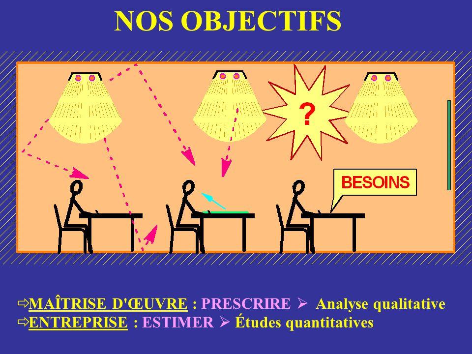 NOS OBJECTIFS MAÎTRISE D'ŒUVRE : PRESCRIRE Analyse qualitative ENTREPRISE : ESTIMER Études quantitatives