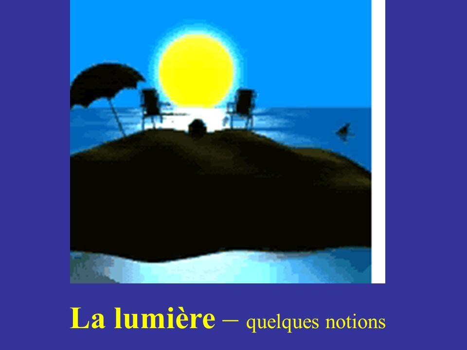 La lumière – quelques notions