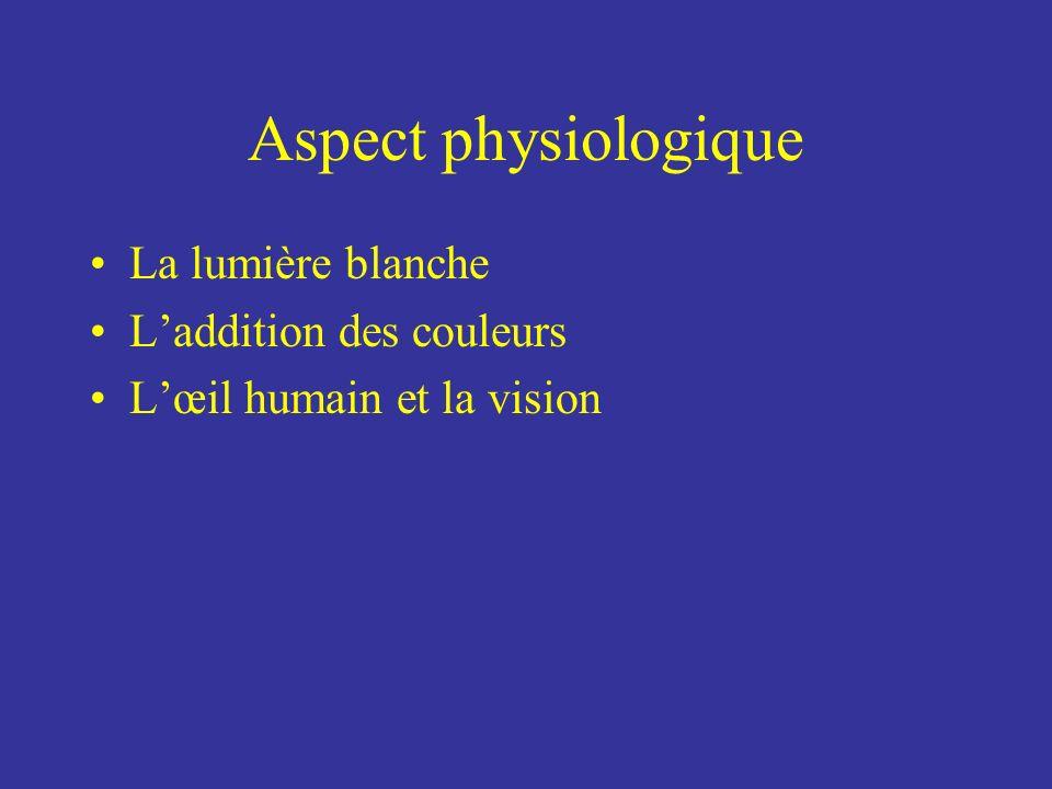 Aspect physiologique La lumière blanche Laddition des couleurs Lœil humain et la vision